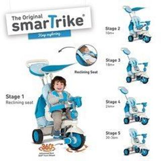 Immagine di Smart Trike Turchese